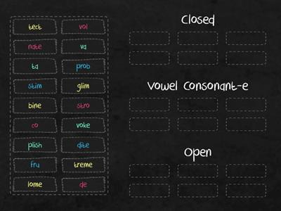 Open, Closed, VCe Nonsense Sort