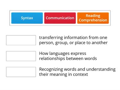 Syntax, Communication, and Reading Comprehension Self-Check