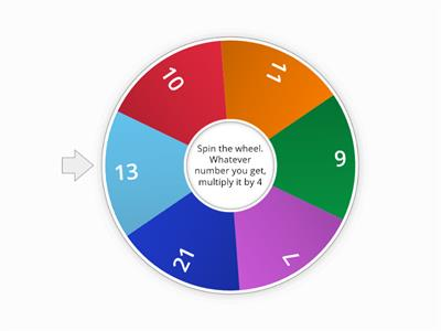 Spin the wheel - Math