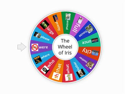 Iris Wheel with Pictures