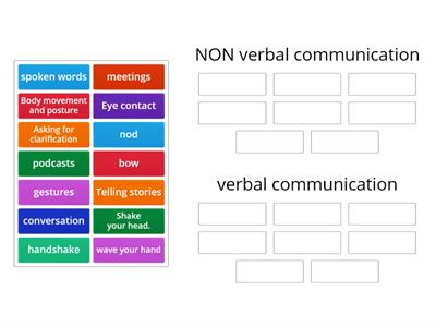 Verbs of communicating