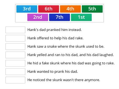 The Prank sequencing events