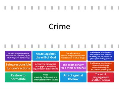 Crime and Punishment keywords