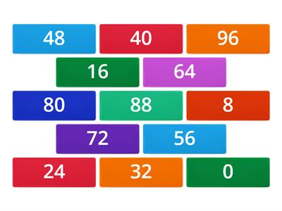 Counting in 8s tiles