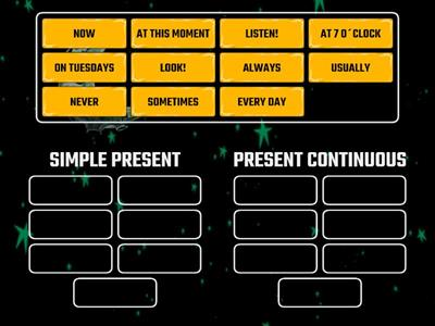 Simple present vs present continuous helping words
