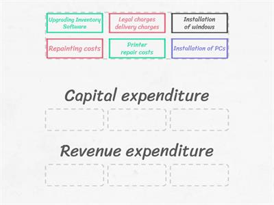 Capital and Revenue expenditure classification - AAT - Elements of Costing - Management Accounting
