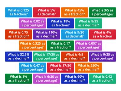 Fraction, decimal and percentage conversions