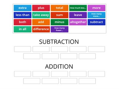 Subtraction and Addition word sort
