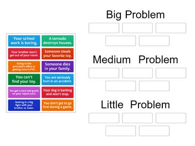 Size of the Problem Zones of Regulation