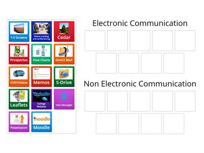 P7 Electronic and non electronic communication