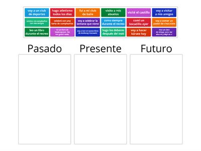 Past - present -  future Spanish verbs