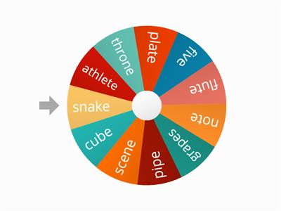 Wheel with all split digraphs