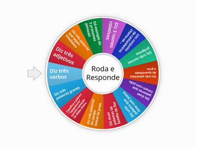 Roda do Português 3º Ano