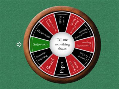 DT topic revision wheel