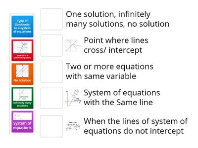 Systems of Equations Vocabulary