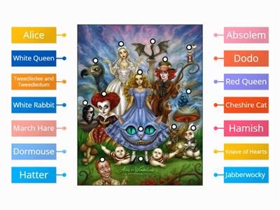 Alice in Wonderland (Main Characters 2)