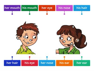 His face, her face- 2nd grade