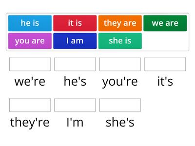 p 14 verb to be short forms