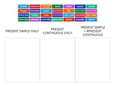 present simple- present continuous categorize