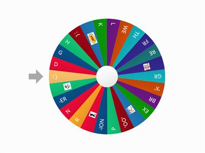 keyword spinner