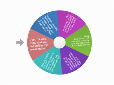 Random wheel - Evaluate your presentation