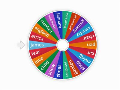Proper nouns and common nouns random wheel