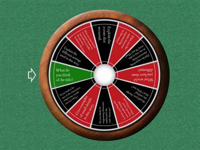 Guided Reading Questions Interactive Wheel