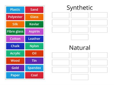 Synthetic and Natural materials