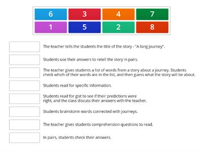 Stages of a reading skill lesson plan