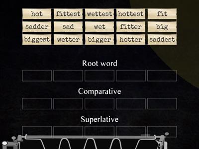 Comparatives and Superlative  spellings