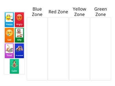Copy of Semprum Zones of Regulation