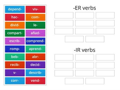 Do you know your verbs? (-ER/-IR stems)