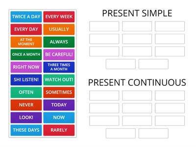 Present simple vs Present Continous
