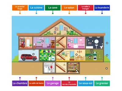 Copie de Rooms in the house - French