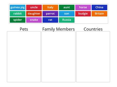 Countries-Pets-Family