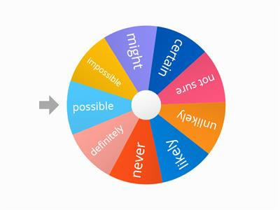Jamie chance wheel