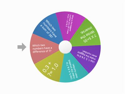 Maths Random Wheel