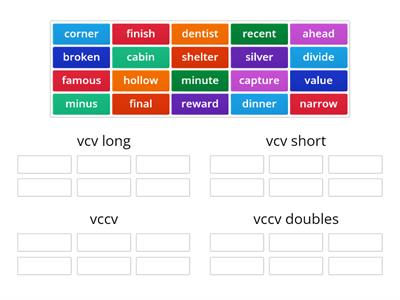 VCCV and VCV Pattern