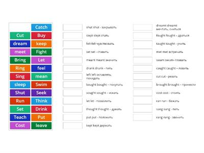Irregular verbs 3 forms and russian