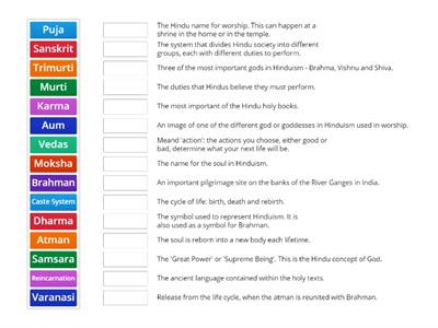 Hinduism Key Terms KS3