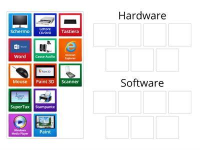 Hardware e Software - Classe 2A