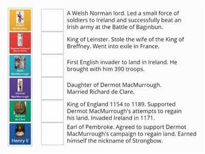 The Invasion of Ireland - Key Figures