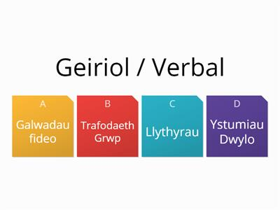 Types Of Communication : QUIZ - Bilingual - Welsh answer