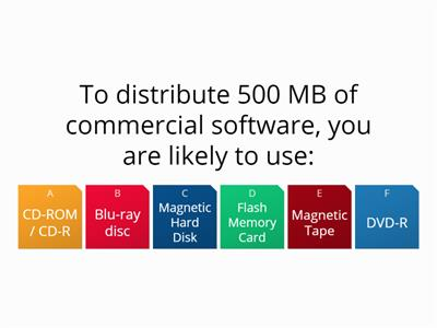 Storage Devices - Capacity