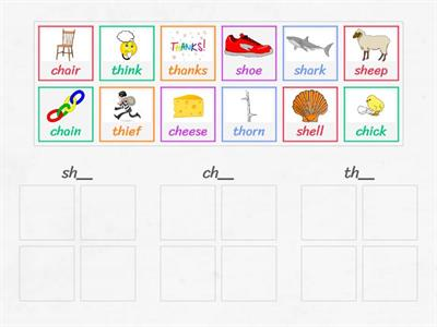 Digraph sorting sh ch th