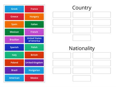 Country or Nationality