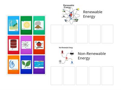 Renewable Energy and Non-Renewable Energy