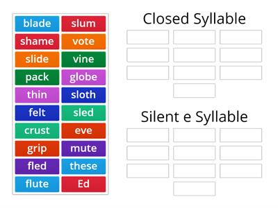Closed vs Silent e