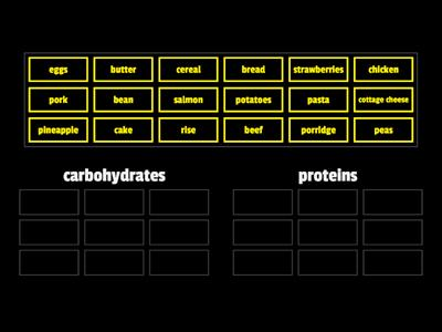 Carbohydrates or proteins?
