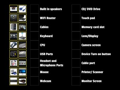 Parts of a digital device